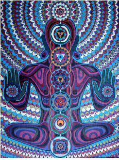 Kundalini and Yantra – A Brief Introduction for Inquiring Minds by ...