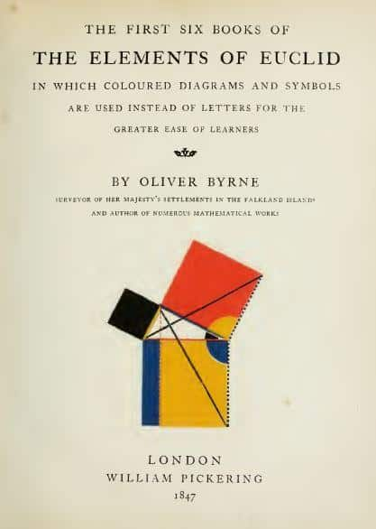 classic book on geometry the elements of euclid free pdf